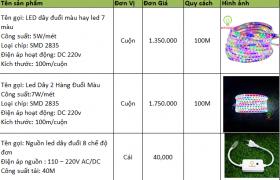 Báo giá led dây đuổi màu cuộn 100m chống nước tại Hà Nội