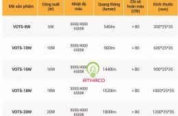 Báo giá đèn tuýp led T5 chính hãng tại Hà Nội