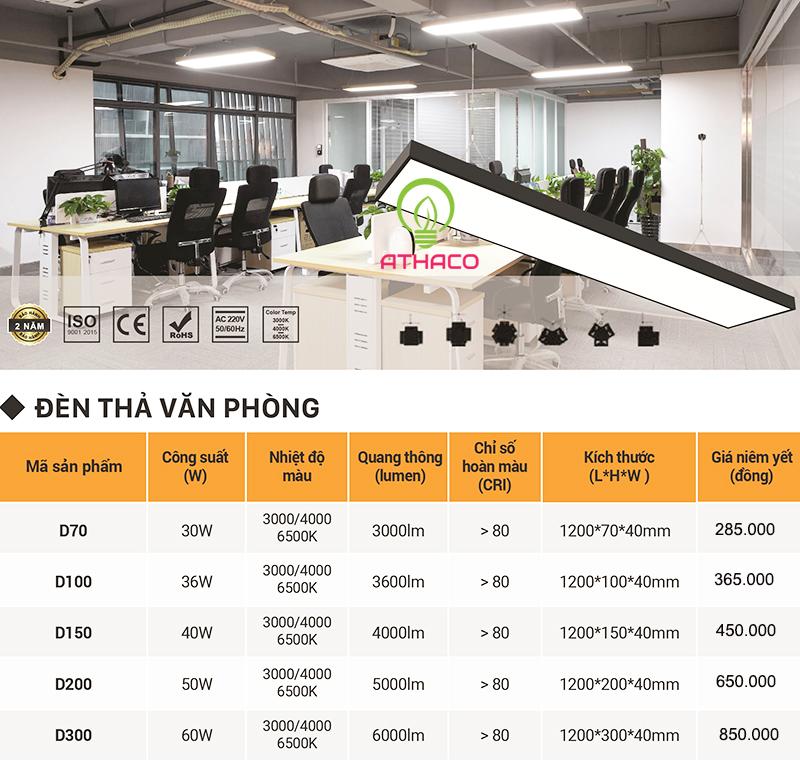 Báo giá đèn thả trần văn phòng giá tốt nhất tại Hà Nội